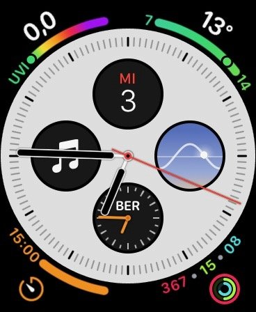 Apple Watch 4 Infograph